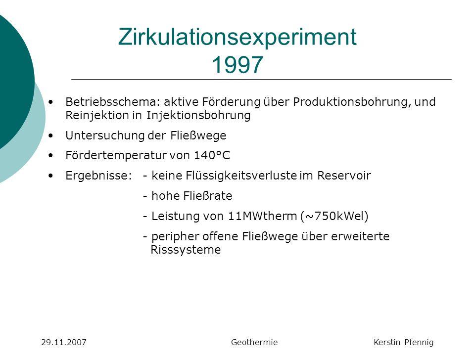 Erforschung des tiefen Untergrunds 1997-2000 29.11.2007 GeothermieKerstin Pfennig Bohrung auf 5000m 200°C Erhöhung des Wärmetauscher-Volumens 180°C Dampftemperatur für zukünftiges Kraftwerk