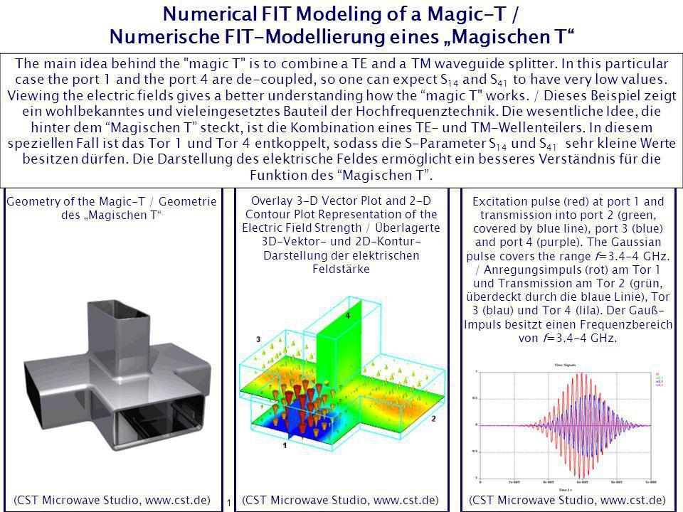 Dr.-Ing. René Marklein - NFT I - WS 06/07 - Lecture 1 / Vorlesung 1 Numerical FIT Modeling of a Magic-T / Numerische FIT-Modellierung eines Magischen