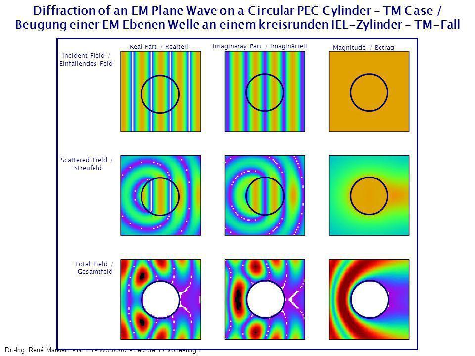 Dr.-Ing. René Marklein - NFT I - WS 06/07 - Lecture 1 / Vorlesung 1 Diffraction of an EM Plane Wave on a Circular PEC Cylinder – TM Case / Beugung ein