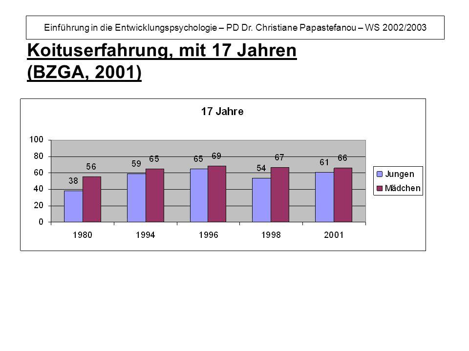 Einführung in die Entwicklungspsychologie – PD Dr. Christiane Papastefanou – WS 2002/2003 Koituserfahrung, mit 17 Jahren (BZGA, 2001)