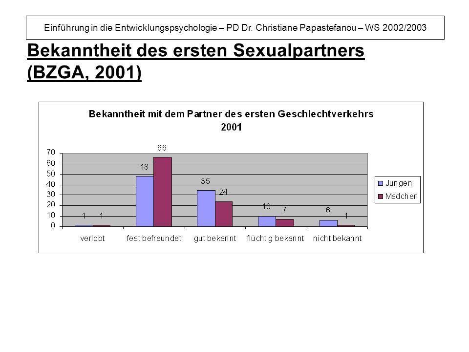 Einführung in die Entwicklungspsychologie – PD Dr. Christiane Papastefanou – WS 2002/2003 Bekanntheit des ersten Sexualpartners (BZGA, 2001)