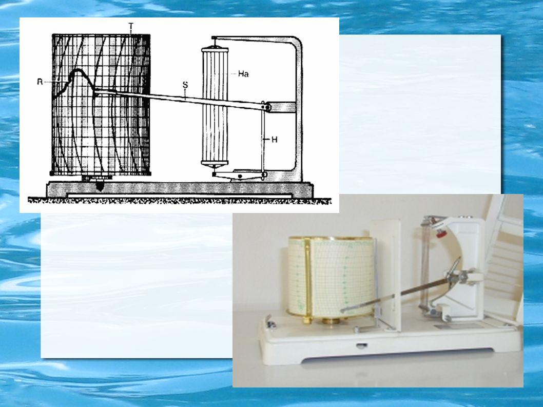 Weitere Arten: Spiralhygrometer Kapazitive Sensoren Impedanzsensoren (z.