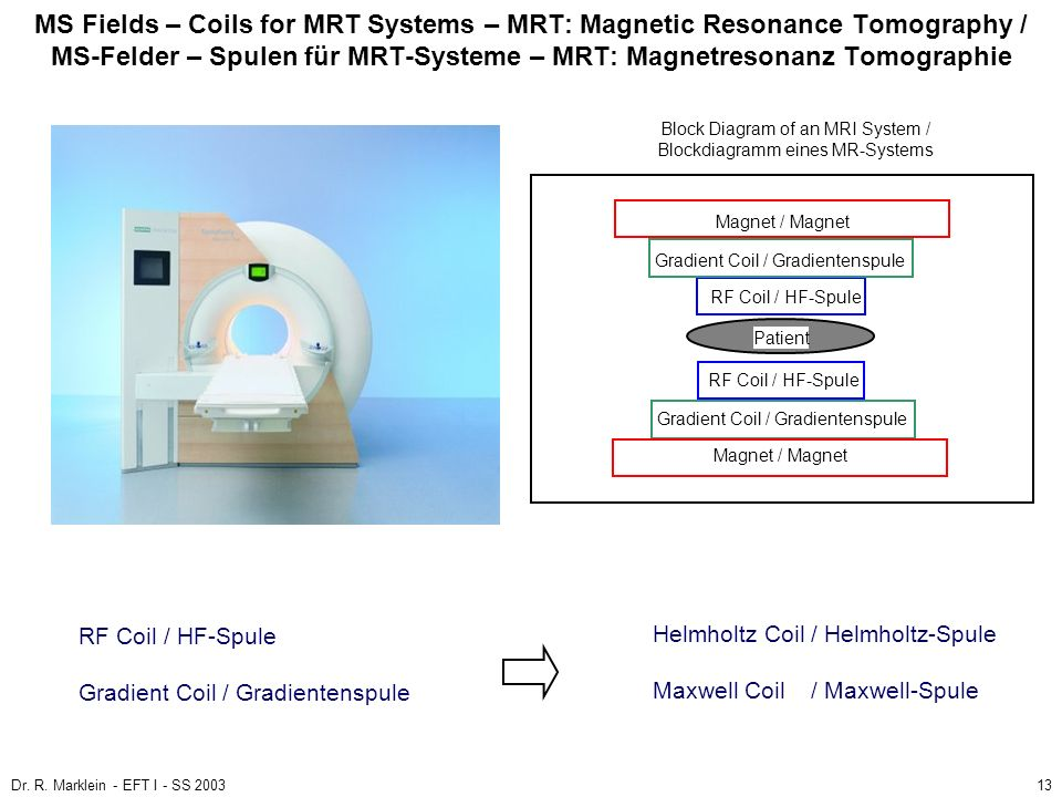 Dr. R. Marklein - EFT I - SS 200313 MS Fields – Coils for MRT Systems – MRT: Magnetic Resonance Tomography / MS-Felder – Spulen für MRT-Systeme – MRT: