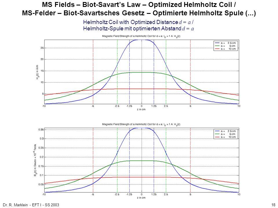Dr. R. Marklein - EFT I - SS 200318 MS Fields – Biot-Savarts Law – Optimized Helmholtz Coil / MS-Felder – Biot-Savartsches Gesetz – Optimierte Helmhol