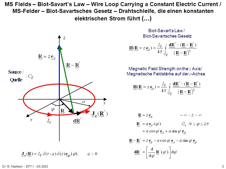 Dr. R. Marklein - EFT I - SS 20032 MS Fields – Biot-Savarts Law – Wire Loop Carrying a Constant Electric Current / MS-Felder – Biot-Savartsches Gesetz