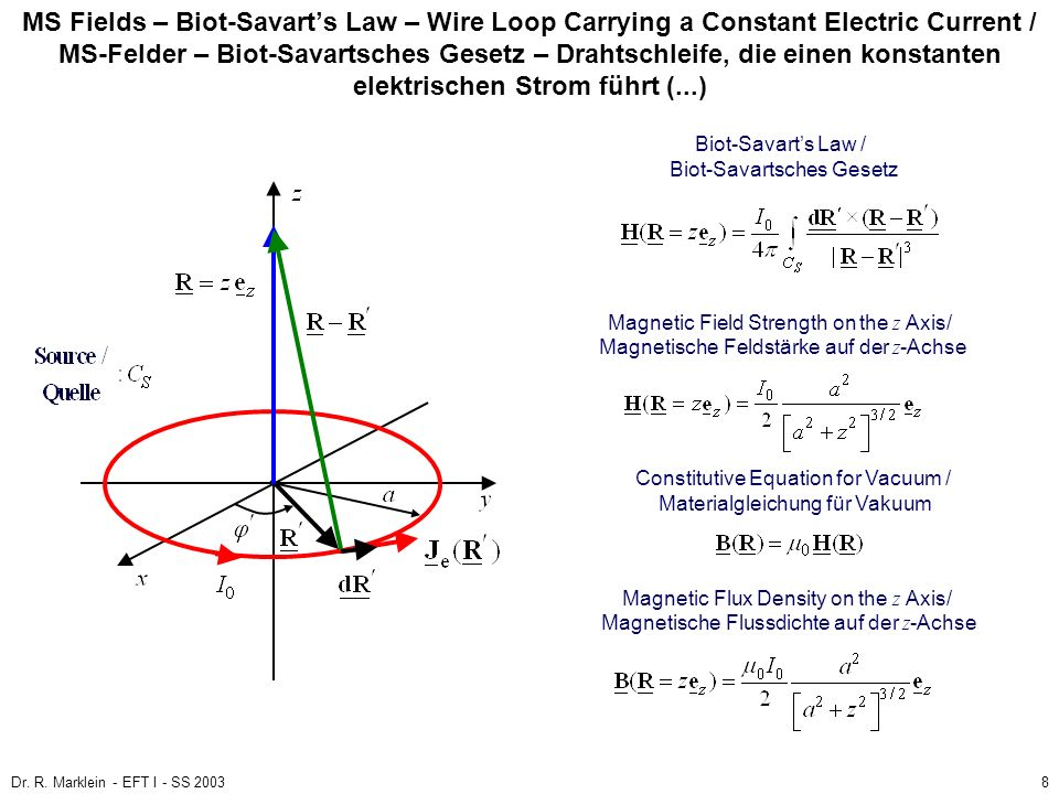 Dr. R. Marklein - EFT I - SS 20038 MS Fields – Biot-Savarts Law – Wire Loop Carrying a Constant Electric Current / MS-Felder – Biot-Savartsches Gesetz