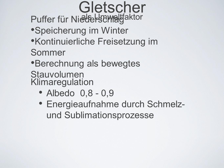 Gletscher als Umweltfaktor Puffer für Niederschlag Speicherung im Winter Kontinuierliche Freisetzung im Sommer Berechnung als bewegtes Stauvolumen Klimaregulation Albedo 0,8 - 0,9 Energieaufnahme durch Schmelz- und Sublimationsprozesse