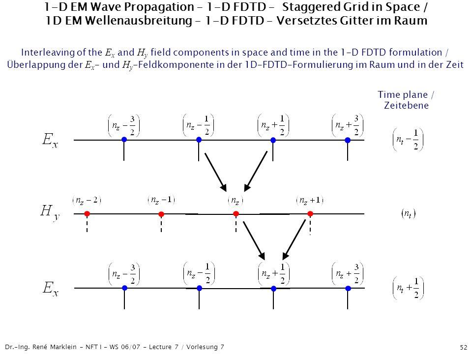 Dr.-Ing. René Marklein - NFT I - WS 06/07 - Lecture 7 / Vorlesung 7 52 1-D EM Wave Propagation – 1-D FDTD – Staggered Grid in Space / 1D EM Wellenausb
