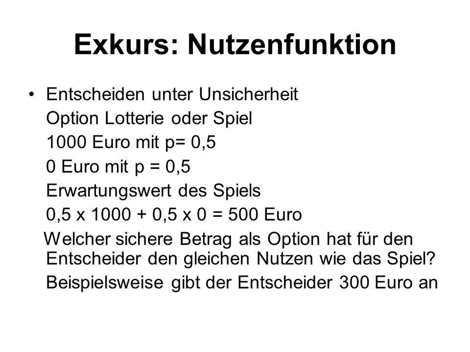 Exkurs: Nutzenfunktion Entscheiden unter Unsicherheit Option Lotterie oder Spiel 1000 Euro mit p= 0,5 0 Euro mit p = 0,5 Erwartungswert des Spiels 0,5