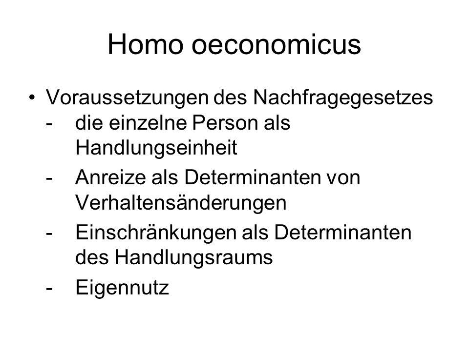 Homo oeconomicus Voraussetzungen des Nachfragegesetzes -die einzelne Person als Handlungseinheit -Anreize als Determinanten von Verhaltensänderungen -