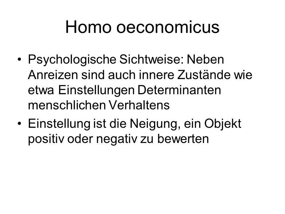 Homo oeconomicus Psychologische Sichtweise: Neben Anreizen sind auch innere Zustände wie etwa Einstellungen Determinanten menschlichen Verhaltens Eins