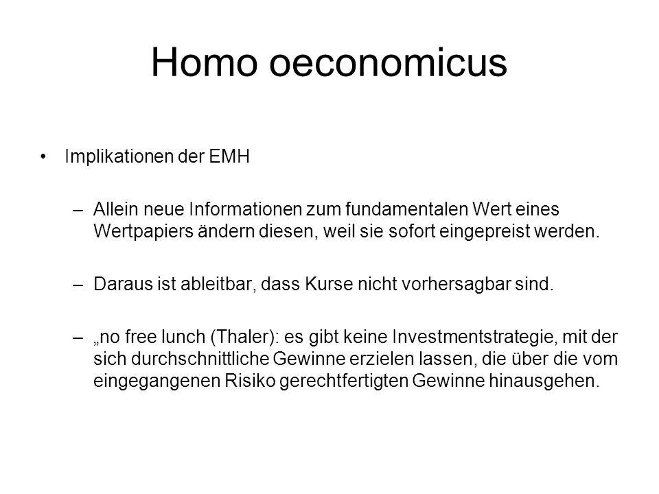 Homo oeconomicus Implikationen der EMH –Allein neue Informationen zum fundamentalen Wert eines Wertpapiers ändern diesen, weil sie sofort eingepreist