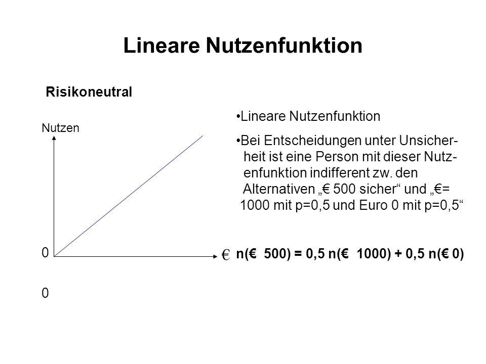 Lineare Nutzenfunktion Risikoneutral 0 00 0 Nutzen Lineare Nutzenfunktion Bei Entscheidungen unter Unsicher- heit ist eine Person mit dieser Nutz- enf