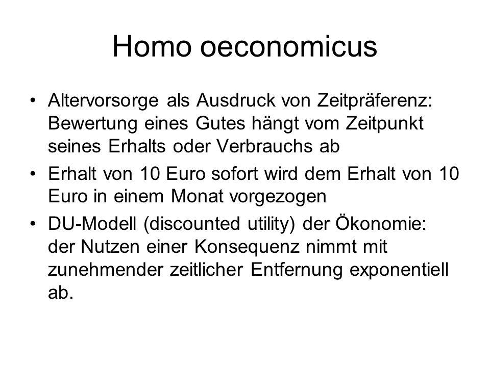 Homo oeconomicus Altervorsorge als Ausdruck von Zeitpräferenz: Bewertung eines Gutes hängt vom Zeitpunkt seines Erhalts oder Verbrauchs ab Erhalt von