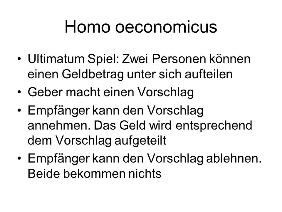Homo oeconomicus Ultimatum Spiel: Zwei Personen können einen Geldbetrag unter sich aufteilen Geber macht einen Vorschlag Empfänger kann den Vorschlag