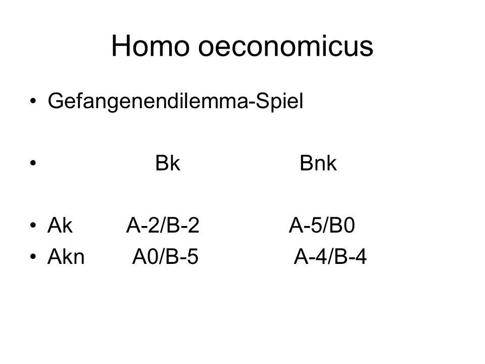 Homo oeconomicus Gefangenendilemma-Spiel Bk Bnk Ak A-2/B-2 A-5/B0 Akn A0/B-5 A-4/B-4