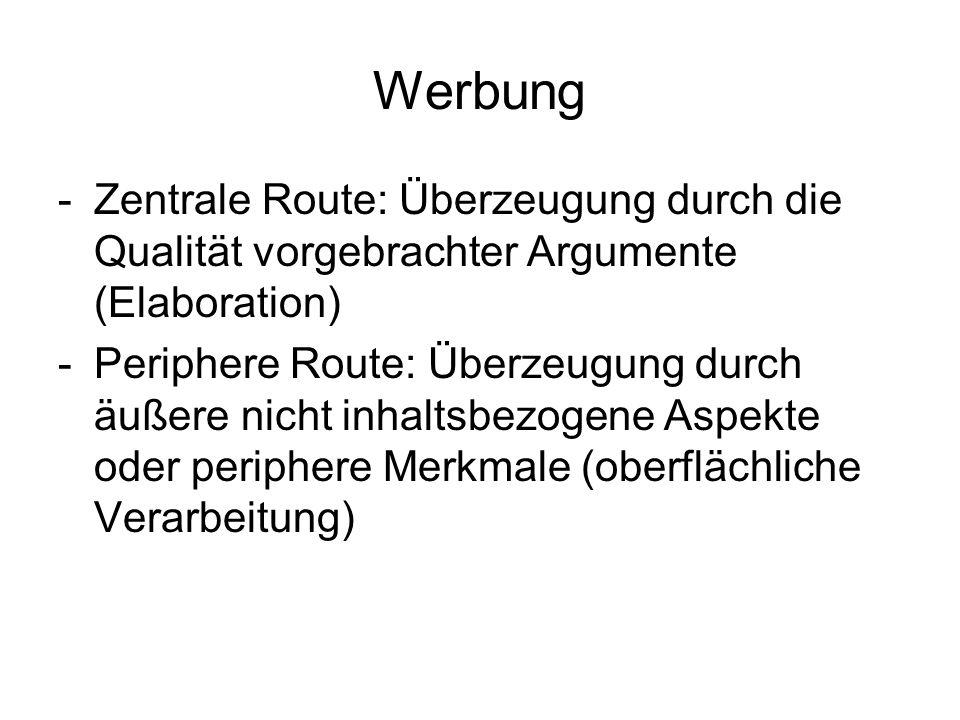 Werbung -Zentrale Route: Überzeugung durch die Qualität vorgebrachter Argumente (Elaboration) -Periphere Route: Überzeugung durch äußere nicht inhalts