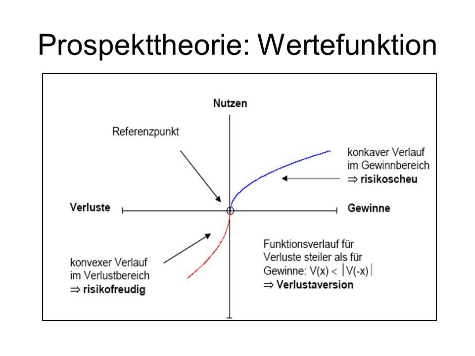 Prospekttheorie: Wertefunktion