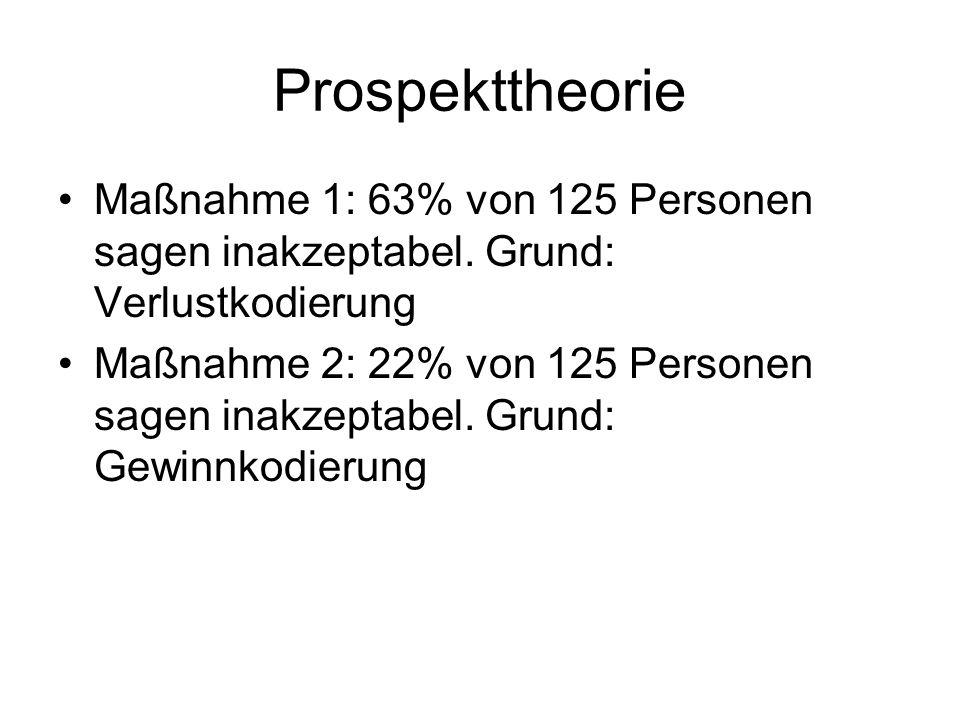 Prospekttheorie Maßnahme 1: 63% von 125 Personen sagen inakzeptabel. Grund: Verlustkodierung Maßnahme 2: 22% von 125 Personen sagen inakzeptabel. Grun