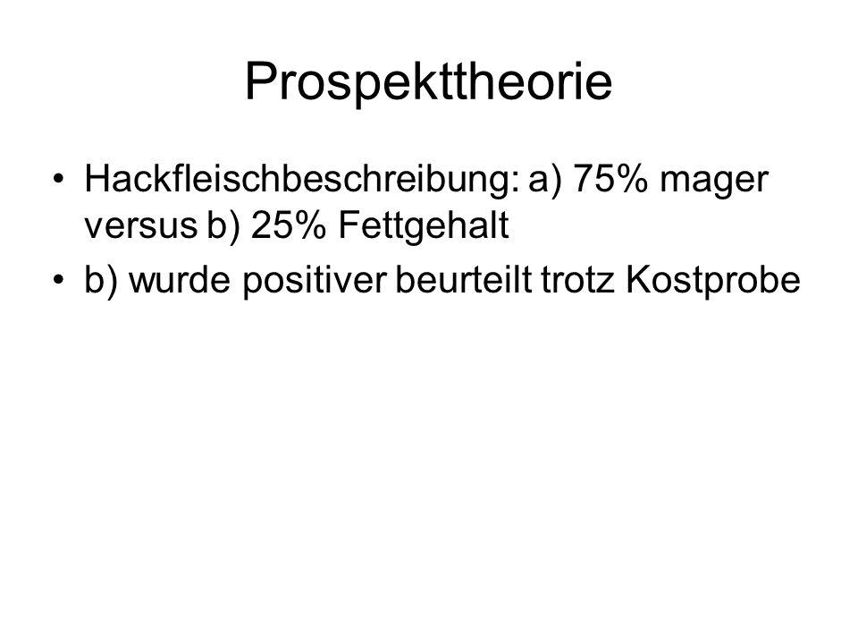 Prospekttheorie Hackfleischbeschreibung: a) 75% mager versus b) 25% Fettgehalt b) wurde positiver beurteilt trotz Kostprobe