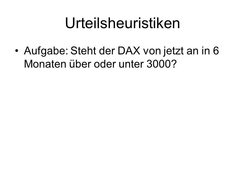 Urteilsheuristiken Aufgabe: Steht der DAX von jetzt an in 6 Monaten über oder unter 3000?