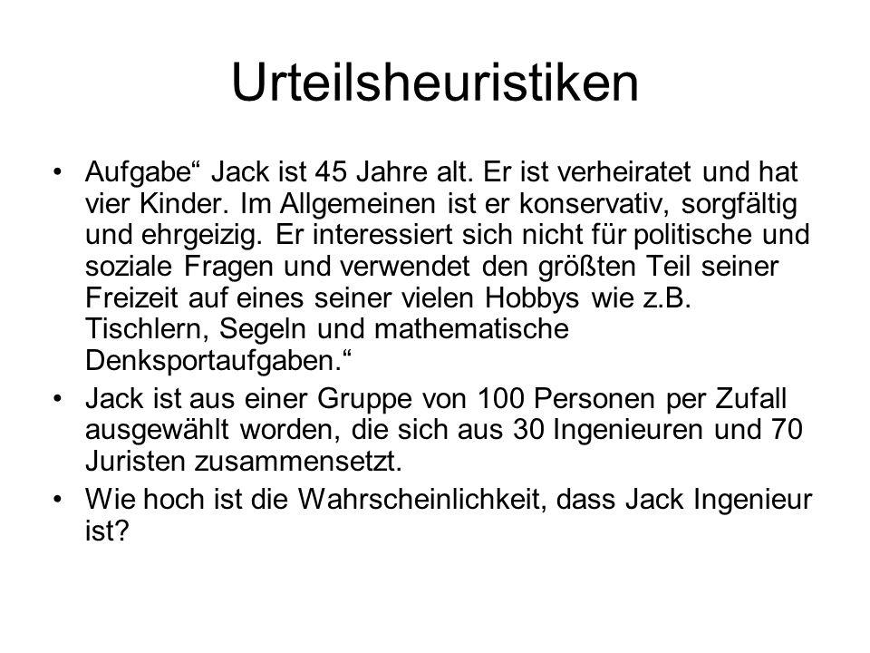 Urteilsheuristiken Aufgabe Jack ist 45 Jahre alt. Er ist verheiratet und hat vier Kinder. Im Allgemeinen ist er konservativ, sorgfältig und ehrgeizig.
