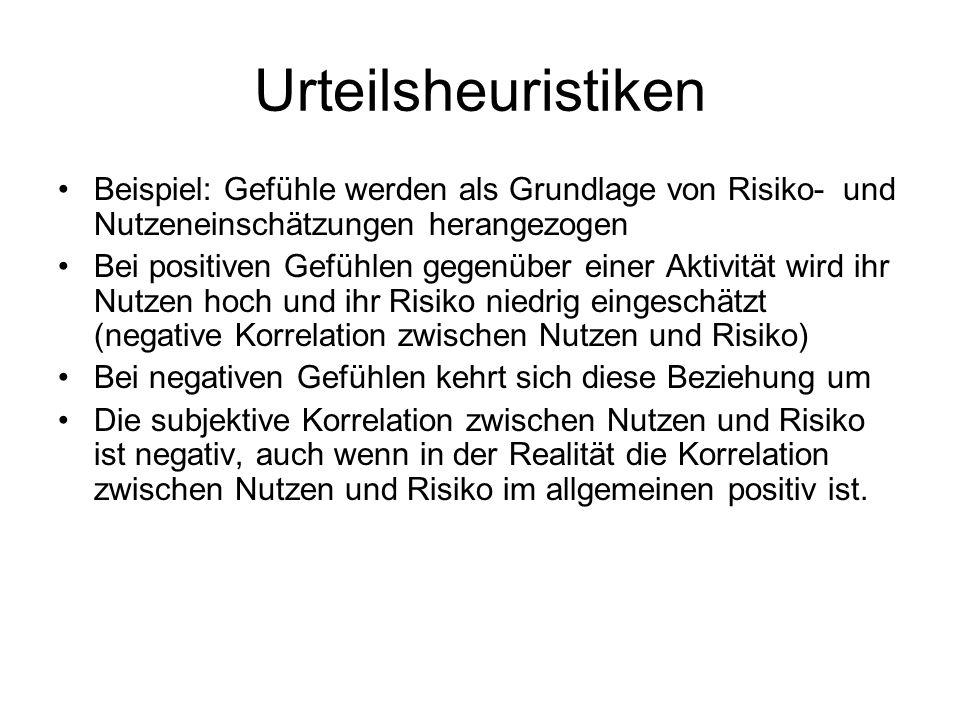 Urteilsheuristiken Beispiel: Gefühle werden als Grundlage von Risiko- und Nutzeneinschätzungen herangezogen Bei positiven Gefühlen gegenüber einer Akt