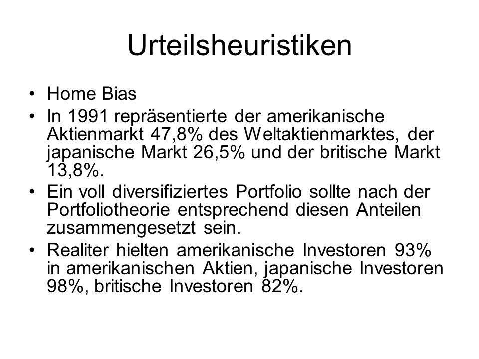 Urteilsheuristiken Home Bias In 1991 repräsentierte der amerikanische Aktienmarkt 47,8% des Weltaktienmarktes, der japanische Markt 26,5% und der brit