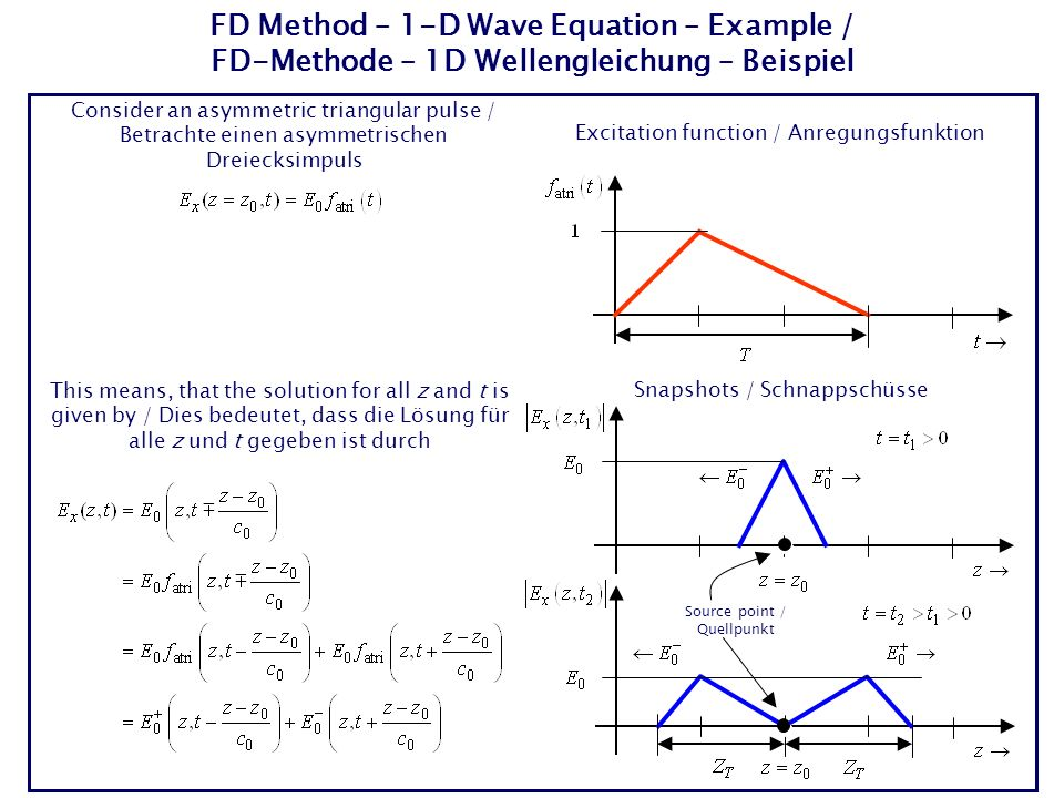 FD Method – 1-D Wave Equation – Example / FD-Methode – 1D Wellengleichung – Beispiel Consider an asymmetric triangular pulse / Betrachte einen asymmetrischen Dreiecksimpuls This means, that the solution for all z and t is given by / Dies bedeutet, dass die Lösung für alle z und t gegeben ist durch Snapshots / Schnappschüsse Excitation function / Anregungsfunktion Source point / Quellpunkt