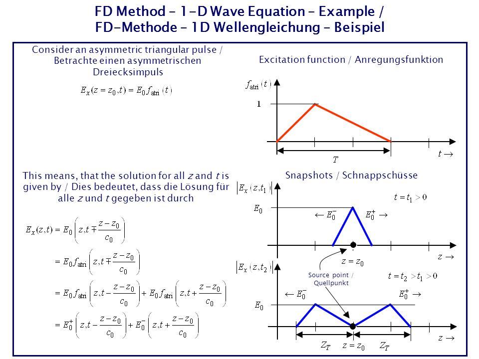 FD Method – 1-D Wave Equation – Example / FD-Methode – 1D Wellengleichung – Beispiel Consider an asymmetric triangular pulse / Betrachte einen asymmet