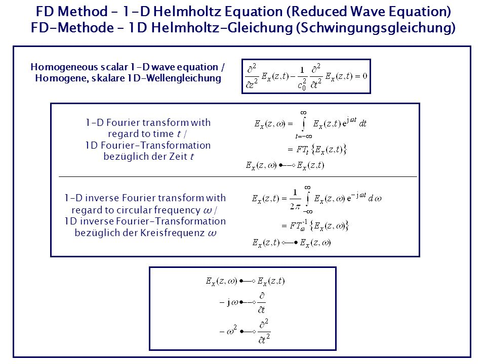 FD Method – 1-D Helmholtz Equation (Reduced Wave Equation) FD-Methode – 1D Helmholtz-Gleichung (Schwingungsgleichung) Homogeneous scalar 1-D wave equation / Homogene, skalare 1D-Wellengleichung 1-D Fourier transform with regard to time t / 1D Fourier-Transformation bezüglich der Zeit t 1-D inverse Fourier transform with regard to circular frequency ω / 1D inverse Fourier-Transformation bezüglich der Kreisfrequenz ω