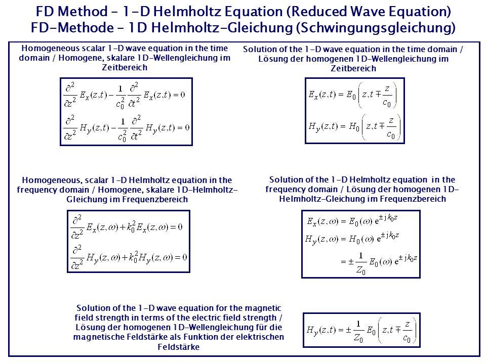 FD Method – 1-D Helmholtz Equation (Reduced Wave Equation) FD-Methode – 1D Helmholtz-Gleichung (Schwingungsgleichung) Homogeneous scalar 1-D wave equa