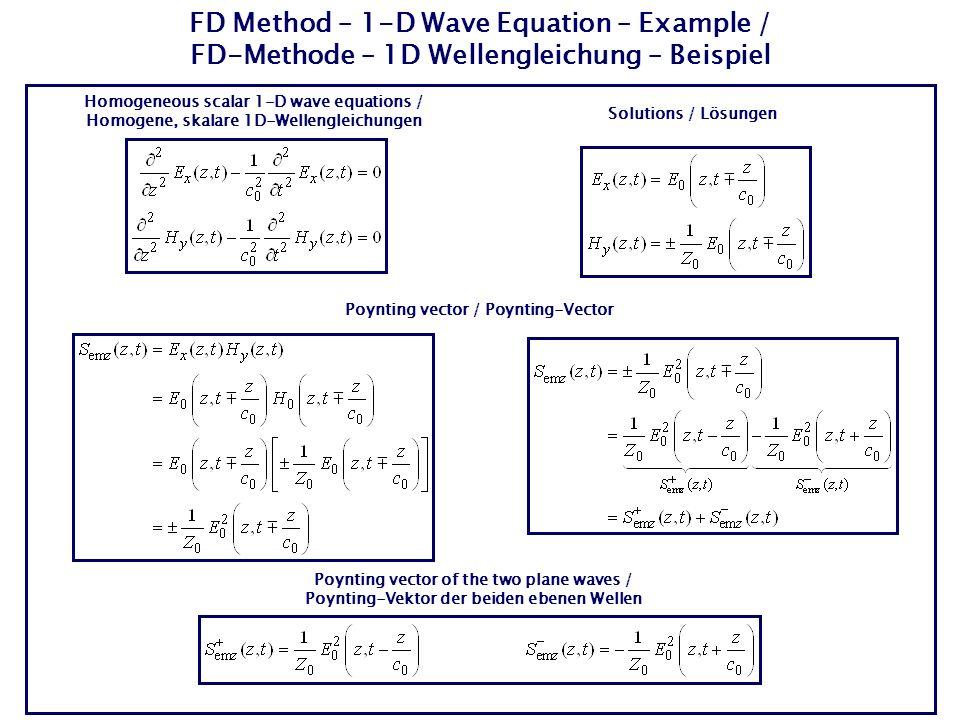 FD Method – 1-D Wave Equation – Example / FD-Methode – 1D Wellengleichung – Beispiel Homogeneous scalar 1-D wave equations / Homogene, skalare 1D-Well