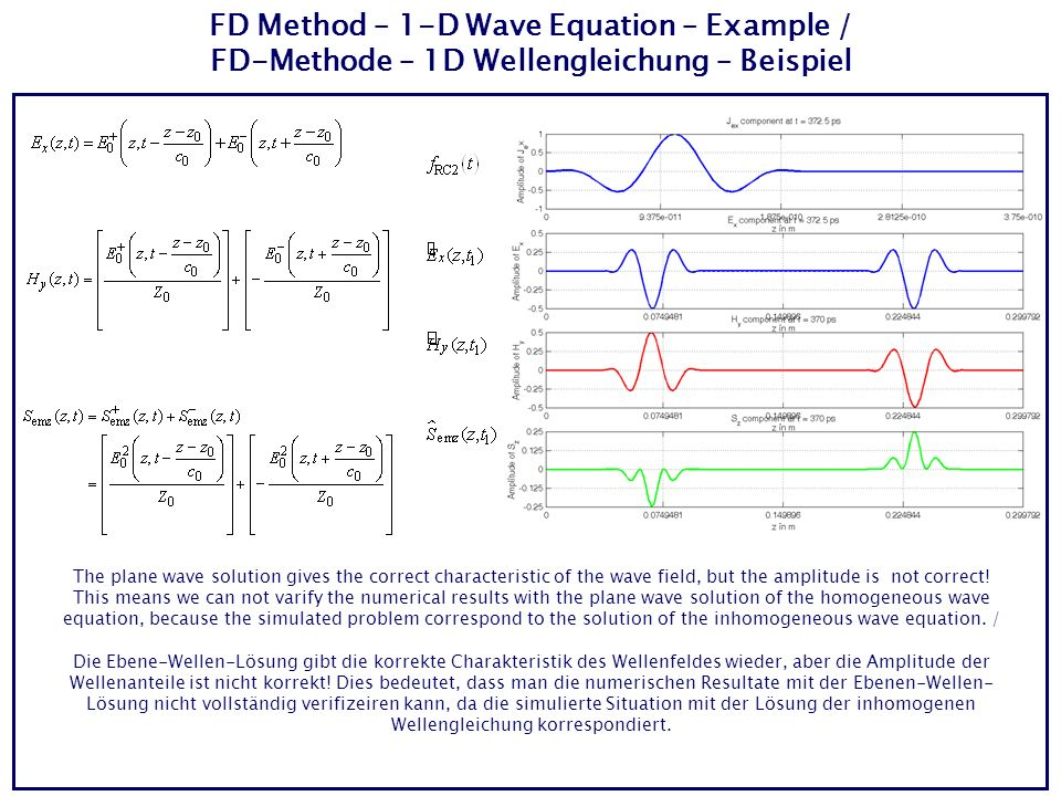 FD Method – 1-D Wave Equation – Example / FD-Methode – 1D Wellengleichung – Beispiel The plane wave solution gives the correct characteristic of the wave field, but the amplitude is not correct.