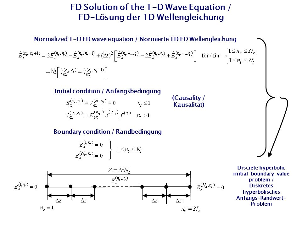 FD Solution of the 1-D Wave Equation / FD-Lösung der 1D Wellengleichung Normalized 1-D FD wave equation / Normierte 1D FD Wellengleichung (Causality / Kausalität) Initial condition / Anfangsbedingung Boundary condition / Randbedingung Discrete hyperbolic initial-boundary-value problem / Diskretes hyperbolisches Anfangs-Randwert- Problem