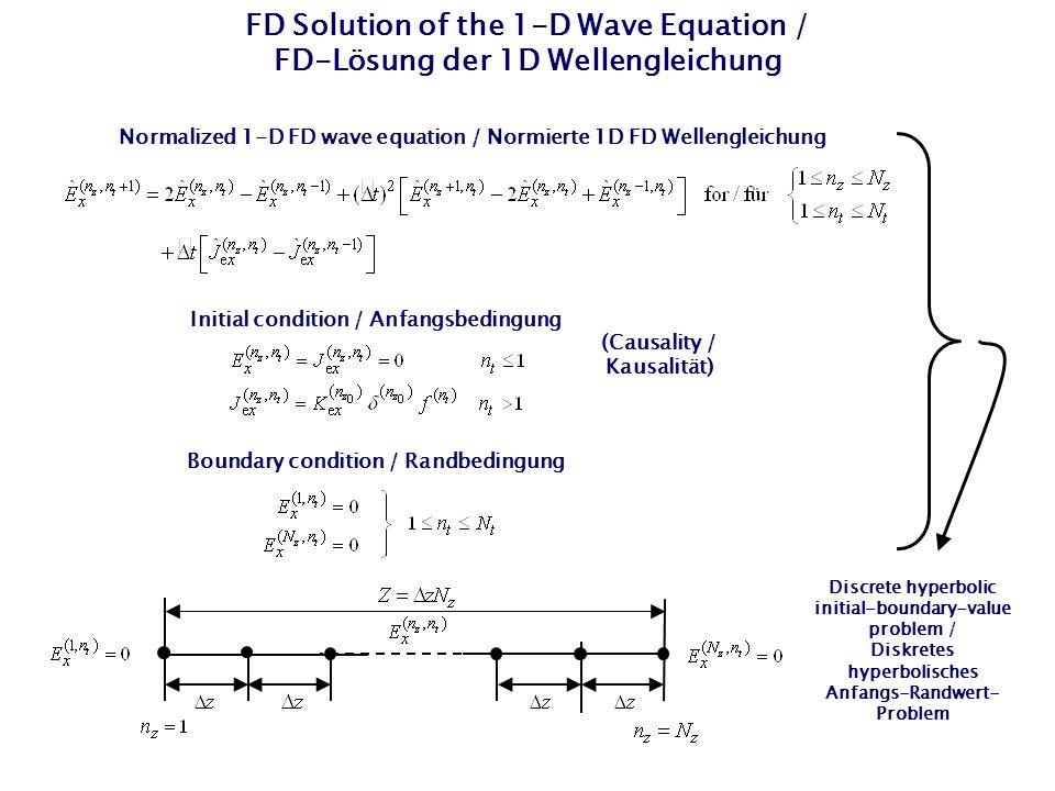 EM Field of a Point Source Excitation in 1-D / EM-Feld einer Punktquellenanregung in 1D Solution for the x component of the electric field strength / Lösung für die x-Komponente der elektrischen Feldstärke Wave impedance of free space (vacuum) / Wellenwiderstand des Freiraumes (Vakuum)