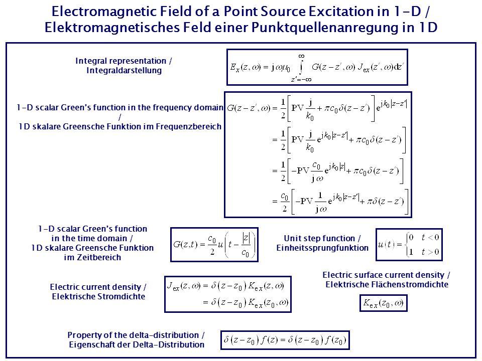 Electromagnetic Field of a Point Source Excitation in 1-D / Elektromagnetisches Feld einer Punktquellenanregung in 1D Integral representation / Integr