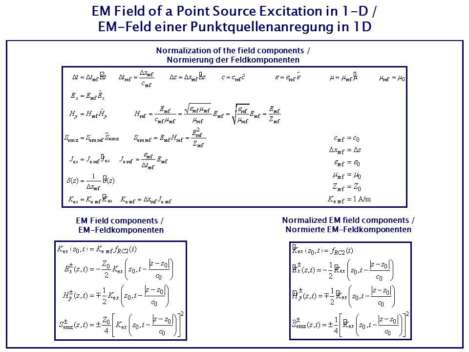 EM Field of a Point Source Excitation in 1-D / EM-Feld einer Punktquellenanregung in 1D Normalization of the field components / Normierung der Feldkom