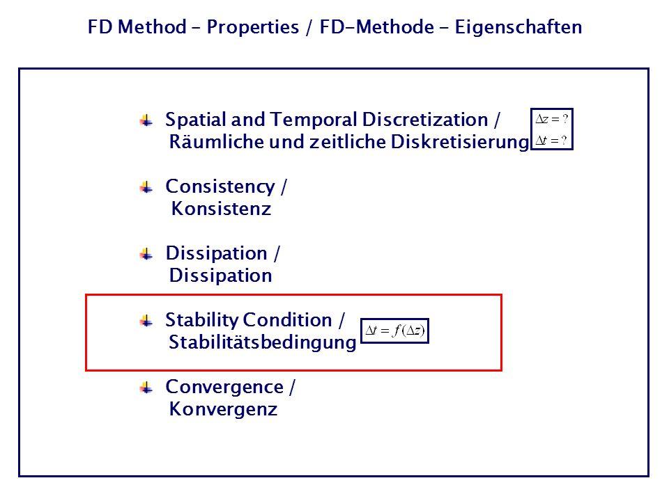 FD Method – Properties / FD-Methode - Eigenschaften Spatial and Temporal Discretization / Räumliche und zeitliche Diskretisierung Consistency / Konsistenz Dissipation / Dissipation Stability Condition / Stabilitätsbedingung Convergence / Konvergenz