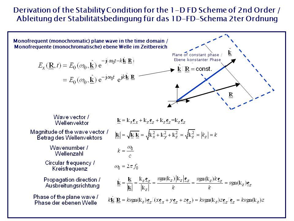 Derivation of the Stability Condition for the 1-D FD Scheme of 2nd Order / Ableitung der Stabilitätsbedingung für das 1D-FD-Schema 2ter Ordnung Monofr