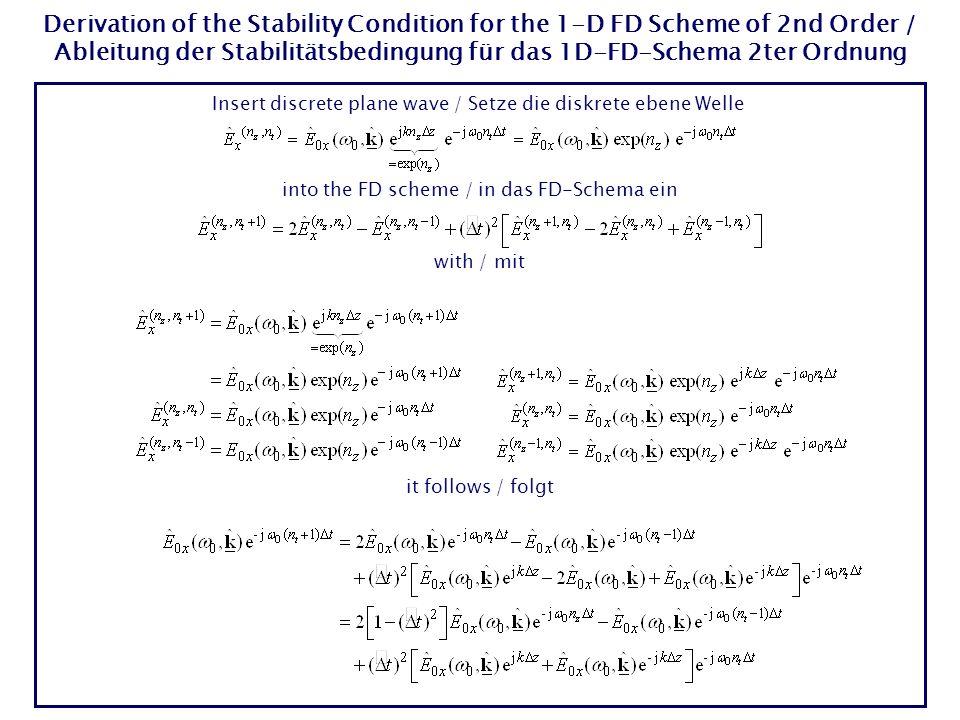 Derivation of the Stability Condition for the 1-D FD Scheme of 2nd Order / Ableitung der Stabilitätsbedingung für das 1D-FD-Schema 2ter Ordnung Insert