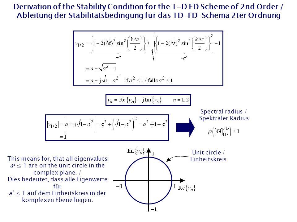 Derivation of the Stability Condition for the 1-D FD Scheme of 2nd Order / Ableitung der Stabilitätsbedingung für das 1D-FD-Schema 2ter Ordnung Unit c
