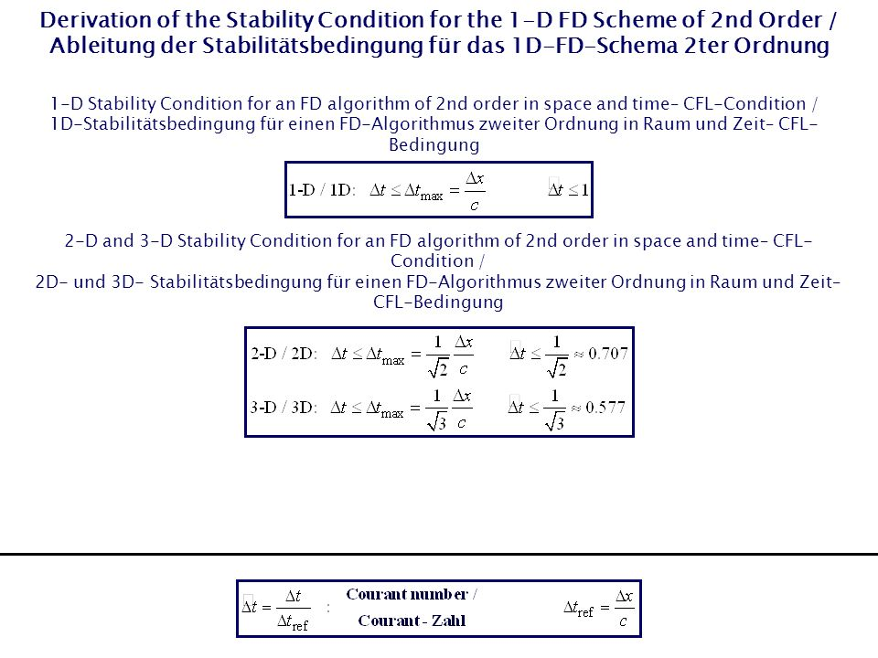 1-D Stability Condition for an FD algorithm of 2nd order in space and time– CFL-Condition / 1D-Stabilitätsbedingung für einen FD-Algorithmus zweiter Ordnung in Raum und Zeit– CFL- Bedingung 2-D and 3-D Stability Condition for an FD algorithm of 2nd order in space and time– CFL- Condition / 2D- und 3D- Stabilitätsbedingung für einen FD-Algorithmus zweiter Ordnung in Raum und Zeit– CFL-Bedingung
