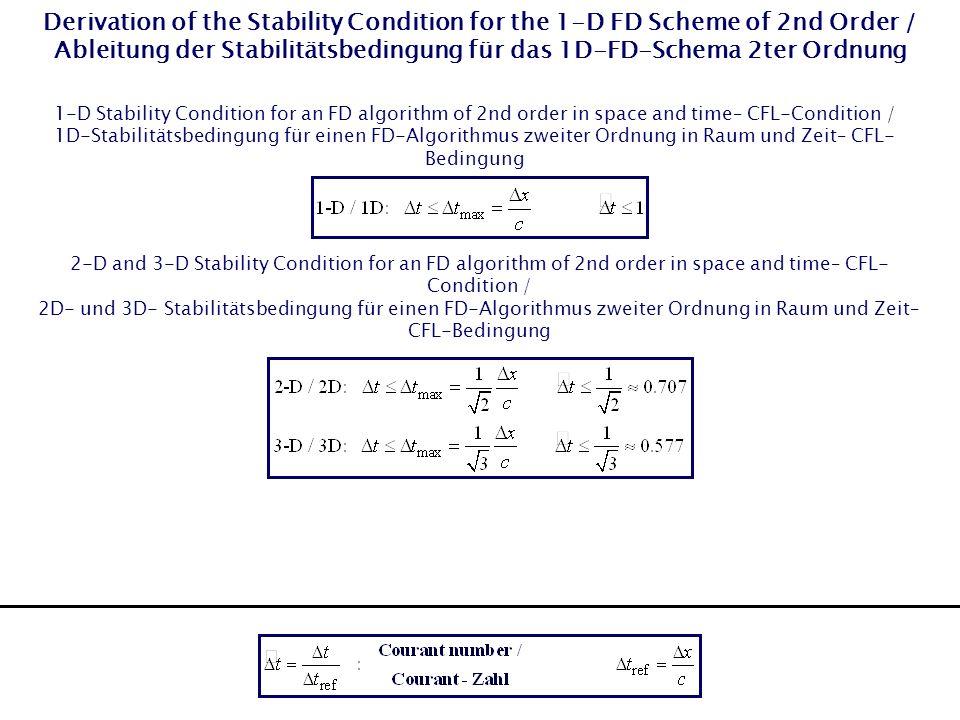 1-D Stability Condition for an FD algorithm of 2nd order in space and time– CFL-Condition / 1D-Stabilitätsbedingung für einen FD-Algorithmus zweiter O