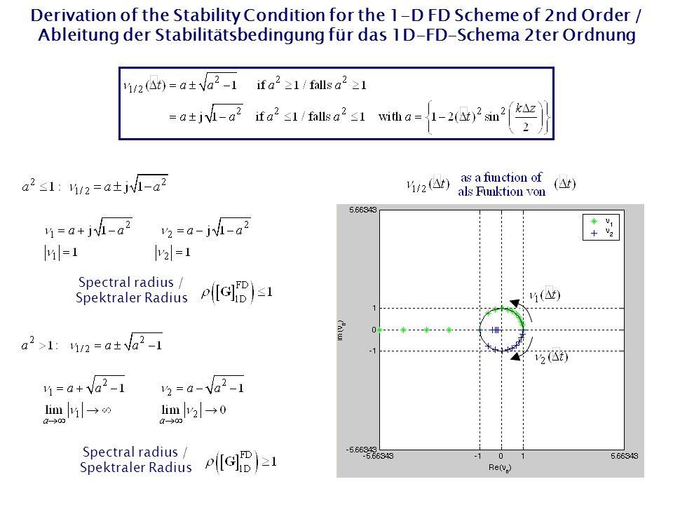 Derivation of the Stability Condition for the 1-D FD Scheme of 2nd Order / Ableitung der Stabilitätsbedingung für das 1D-FD-Schema 2ter Ordnung Spectr