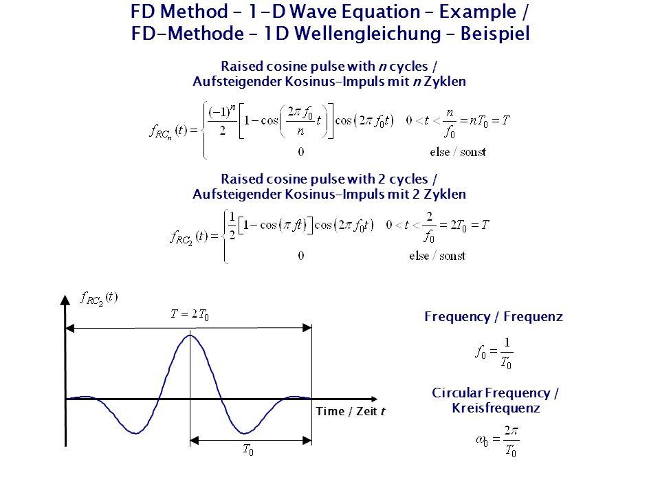 FD Method – 1-D Wave Equation – Example / FD-Methode – 1D Wellengleichung – Beispiel Raised cosine pulse with n cycles / Aufsteigender Kosinus-Impuls