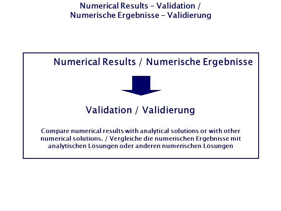 Numerical Results – Validation / Numerische Ergebnisse – Validierung Numerical Results / Numerische Ergebnisse Validation / Validierung Compare numeri