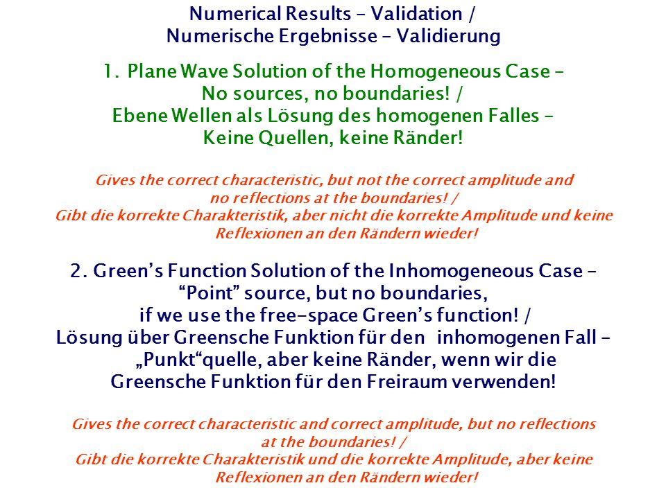 Numerical Results – Validation / Numerische Ergebnisse – Validierung 1.Plane Wave Solution of the Homogeneous Case – No sources, no boundaries! / Eben