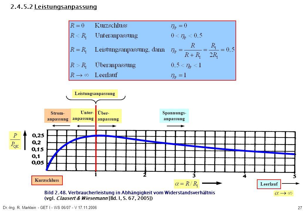 Dr.-Ing. R. Marklein - GET I - WS 06/07 - V 17.11.2006 27 2.4.5.2 Leistungsanpassung Leistungsanpassung Unter- anpassung Über- anpassung Bild 2.48. Ve