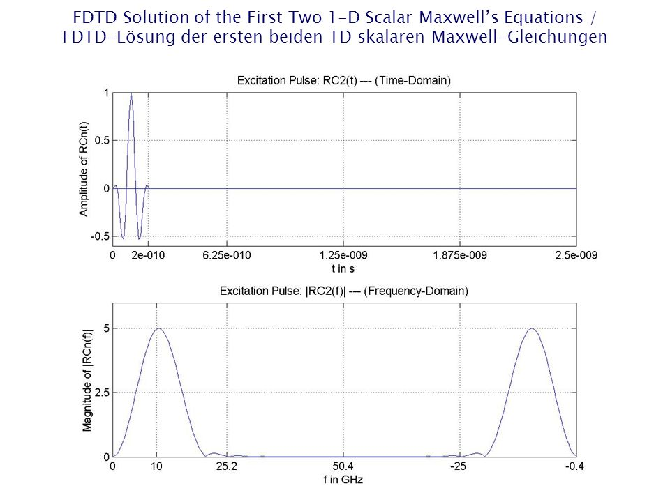 FDTD Solution of the First Two 1-D Scalar Maxwells Equations / FDTD-Lösung der ersten beiden 1D skalaren Maxwell-Gleichungen
